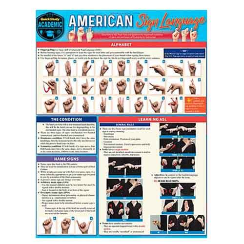 Image For American Sign Language by Barcharts Inc.